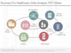 Sources For Healthcare Data Analysis Ppt Slides