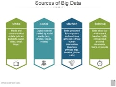 Sources Of Big Data Template 1 Ppt PowerPoint Presentation Show