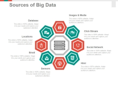 Sources Of Big Data Template 1 Ppt PowerPoint Presentation Styles Graphics