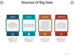 Sources Of Big Data Template 1 Ppt PowerPoint Presentation Summary Example Topics