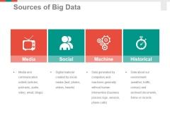 Sources Of Big Data Template 2 Ppt PowerPoint Presentation Portfolio Sample