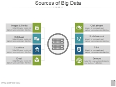 Sources Of Big Data Template 2 Ppt PowerPoint Presentation Professional