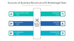 Sources Of Business Revenue With Brokerage Fees Ppt Summary Example File PDF