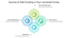 Sources Of Debt Funding In Four Connected Circles Ppt Pictures Ideas PDF