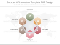 Sources Of Innovation Template Ppt Design