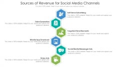 Sources Of Revenue For Social Media Channels Ppt Gallery Template PDF