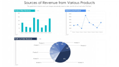 Sources Of Revenue From Various Products Ppt Ideas Graphics PDF