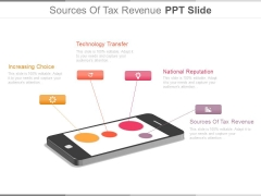 Sources Of Tax Revenue Ppt Slide