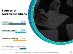 Sources Of Workplaces Stress Ppt PowerPoint Presentation Pictures Graphics