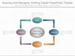 Sourcing And Managing Working Capital Powerpoint Themes