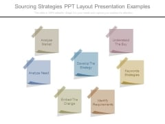 Sourcing Strategies Ppt Layout Presentation Examples