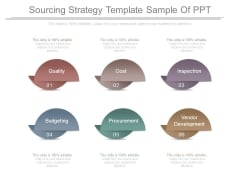 Sourcing Strategy Template Sample Of Ppt