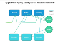 Spaghetti Chart Depicting Assembly Line And Machine For Two Products Ppt PowerPoint Presentation Gallery Example Introduction PDF