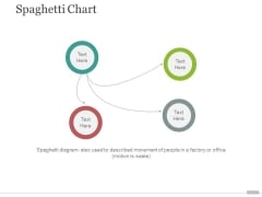 spaghetti chart template 1 ppt powerpoint presentation styles design inspiration