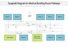 Spaghetti Diagram For Medical Building Room Pathways Ppt PowerPoint Presentation File Vector PDF