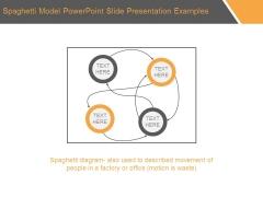 Spaghetti Model Powerpoint Slide Presentation Examples