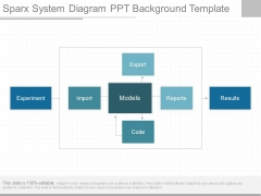 Sparx System Diagram Ppt Background Template
