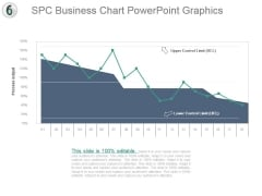 Spc Business Chart Powerpoint Graphics