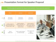 Speaking Engagement Presentation Format For Speaker Proposal Ppt Outline Example PDF