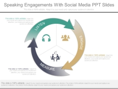 Speaking Engagements With Social Media Ppt Slides