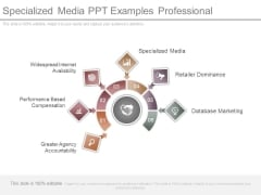 Specialized Media Ppt Examples Professional
