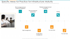 Specific Areas For Practice For Infrastructure Maturity Ppt Inspiration Influencers PDF