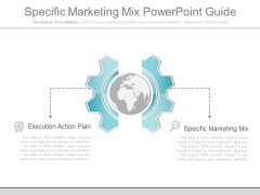 Specific Marketing Mix Powerpoint Guide