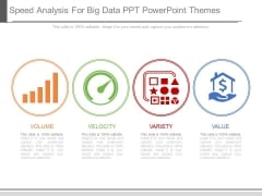 Speed Analysis For Big Data Ppt Powerpoint Themes