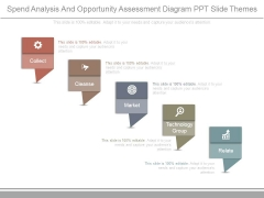 Spend Analysis And Opportunity Assessment Diagram Ppt Slide Themes