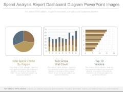 Spend Analysis Report Dashboard Diagram Powerpoint Images