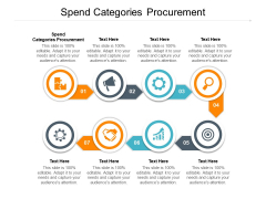 Spend Categories Procurement Ppt PowerPoint Presentation Styles Files Cpb Pdf