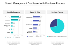 Spend Management Dashboard With Purchase Process Ppt PowerPoint Presentation Styles Graphics Template