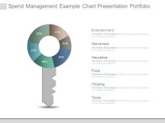 Spend Management Example Chart Presentation Portfolio