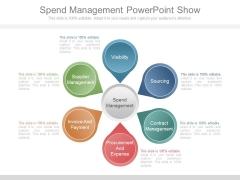 Spend Management Powerpoint Show