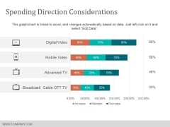 Spending Direction Considerations Ppt PowerPoint Presentation File Structure