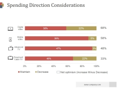 Spending Direction Considerations Ppt PowerPoint Presentation Graphics