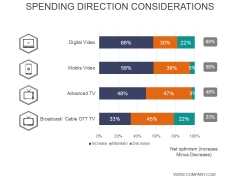 Spending Direction Considerations Ppt PowerPoint Presentation Images
