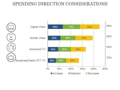 Spending Direction Considerations Ppt PowerPoint Presentation Portfolio Graphics Template