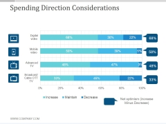 Spending Direction Considerations Ppt PowerPoint Presentation Sample