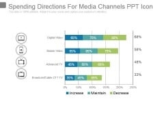 Spending Directions For Media Channels Ppt Icon