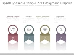 Spiral Dynamics Example Ppt Background Graphics