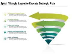 Spiral Triangle Layout To Execute Strategic Plan Ppt PowerPoint Presentation Layouts Inspiration PDF