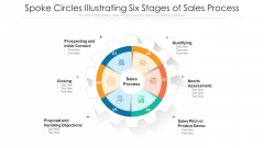 Spoke Circles Illustrating Six Stages Of Sales Process Ppt PowerPoint Presentation File Layout Ideas PDF