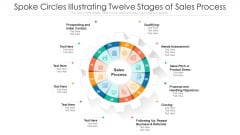 Spoke Circles Illustrating Twelve Stages Of Sales Process Ppt PowerPoint Presentation File Inspiration PDF