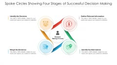 Spoke Circles Showing Four Stages Of Successful Decision Making Ppt PowerPoint Presentation File Background Image PDF