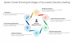 Spoke Circles Showing Six Stages Of Successful Decision Making Ppt PowerPoint Presentation File Example Introduction PDF
