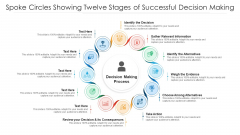 Spoke Circles Showing Twelve Stages Of Successful Decision Making Ppt PowerPoint Presentation Gallery Clipart Images PDF