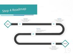Sponsor Brands In Sports Step 4 Roadmap Ppt Infographics Maker PDF