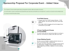 Sponsorship Proposal For Corporate Event Added Value Ppt Portfolio Example Introduction PDF