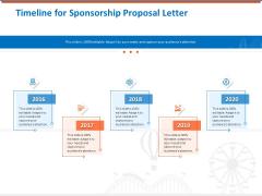 Sponsorship Request Letter Samples Timeline For Sponsorship Proposal Letter Portrait PDF
